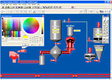 PLC Based Automation Systems, PLC Automation And Control